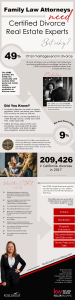 Shannon Rose_CDRE infographic_final